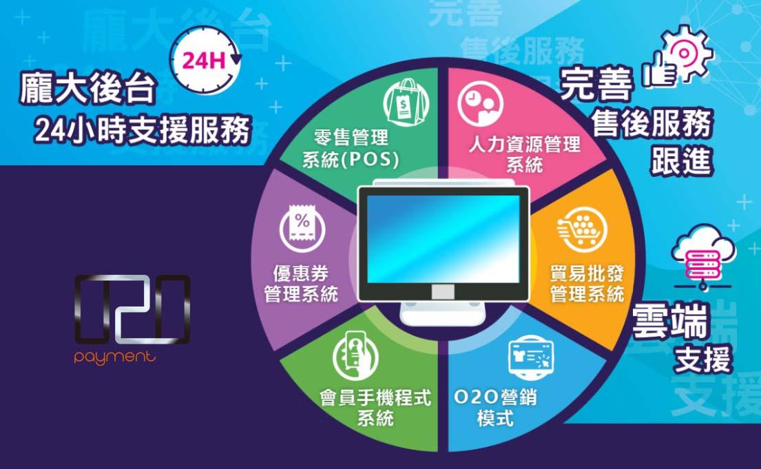 O2O leaflet_POS & Website_1