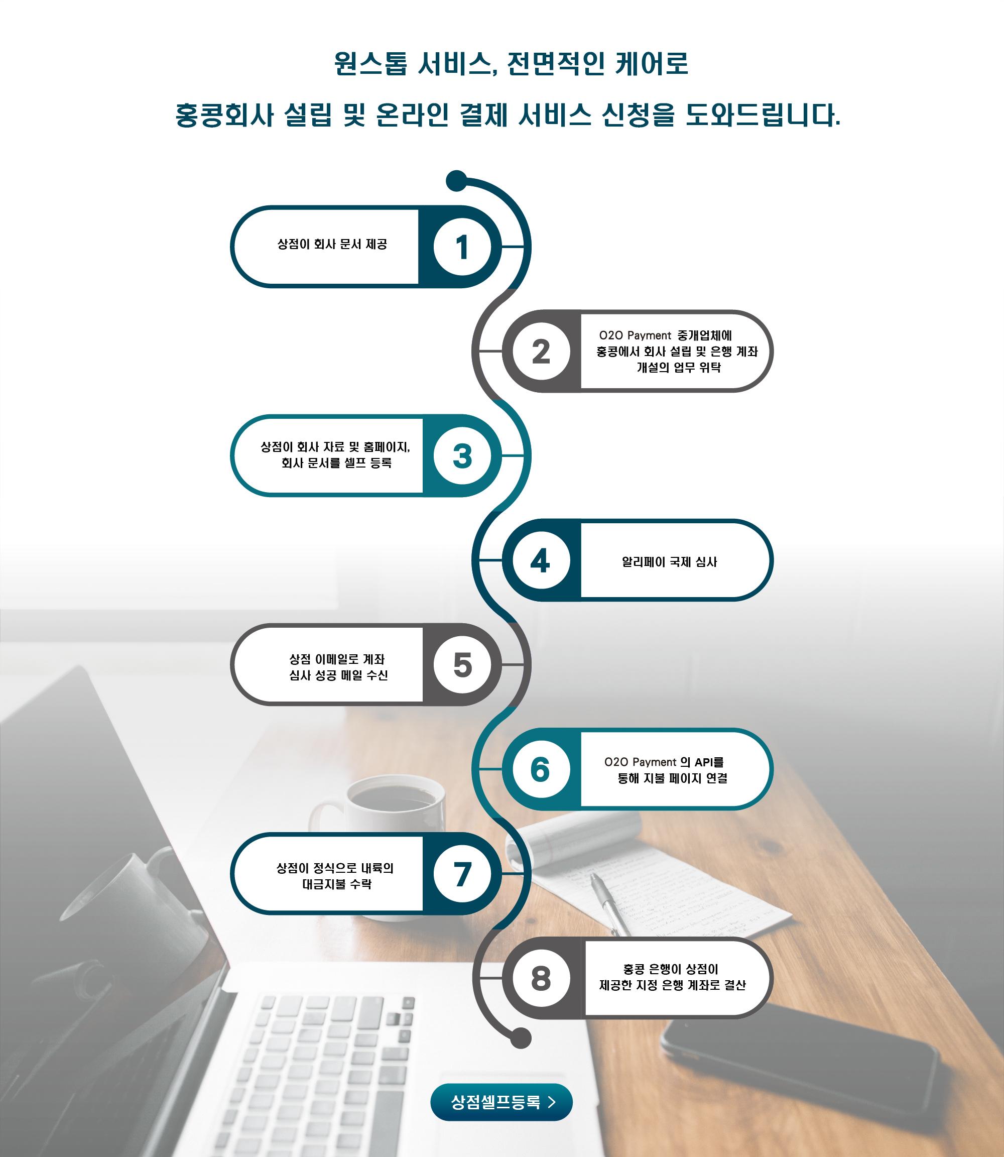 工作區域 6-100_desktop